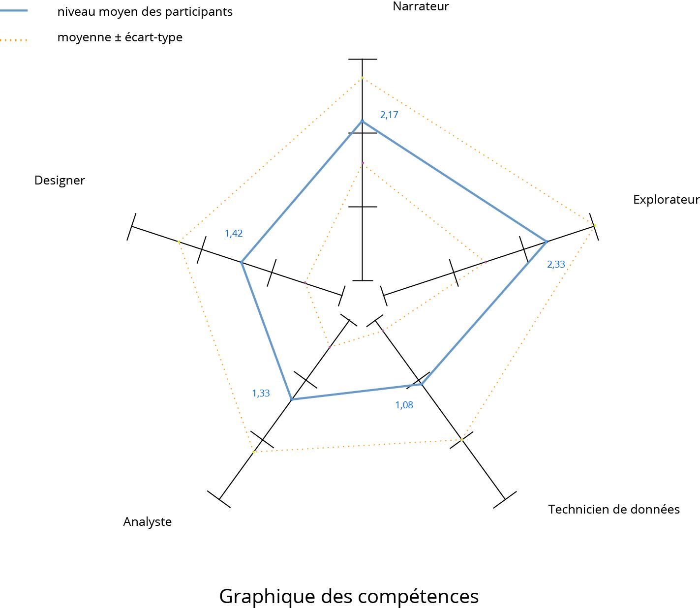 expedonnees_image_profils